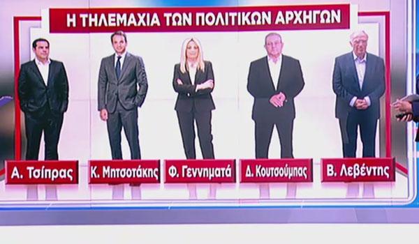 ΣΥΡΙΖΑ: Όποτε θέλετε το debate