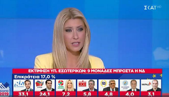 Το αστείο της Κοσιώνη όταν συνδέθηκε με το εκλογικό κέντρο του Κ. Μπακογιάννη