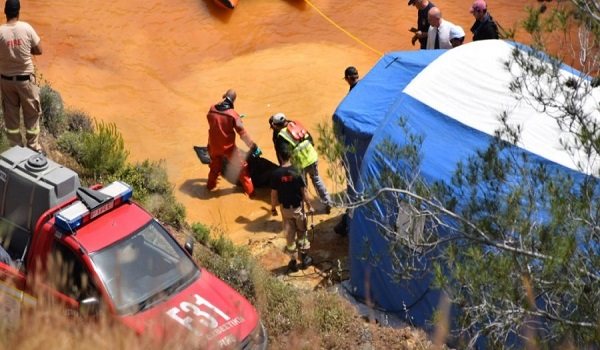 Κύπρος: Το νέο εύρημα  στην Κόκκινη Λίμνη - Είναι η  τρίτη βαλίτσα του Ορέστη;