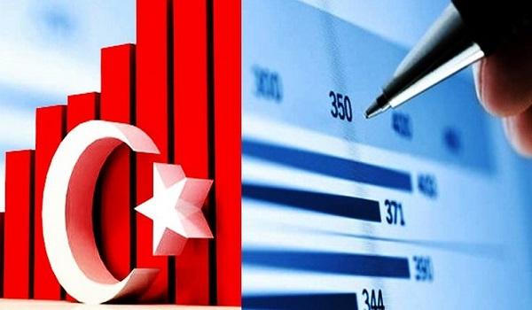 Reuters: Η Άγκυρα παίρνει από τα διαθέσιμα της κεντρικής τράπεζας για τον κρατικό προϋπολογισμό